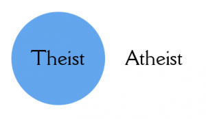 Where would the world be without Venn diagrams?